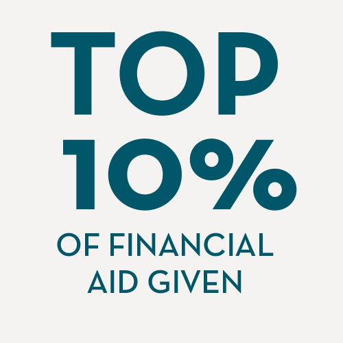 Top 10% financial aid given