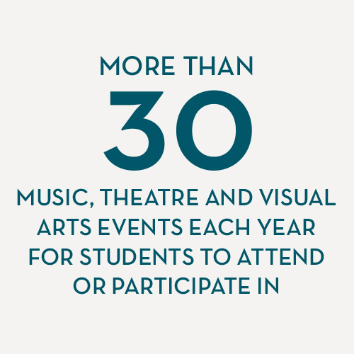 Theatre, music and visual arts events